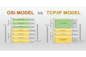 Tìm hiểu đặc điểm 2 mô hình truyền thông OSI và TCP/IP