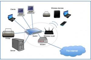 Hướng dẫn cách cấu hình mạng LAN nội bộ cho công ty