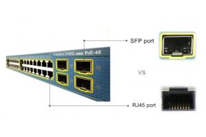 Cổng SFP của Switch là gì